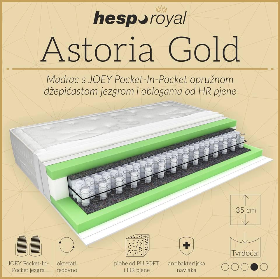 astoria-gold-madrac
