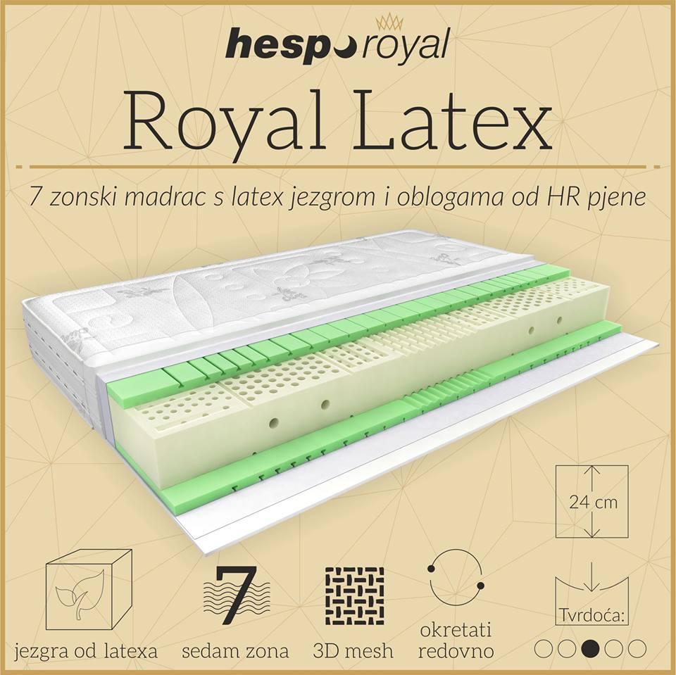 royal-latex-madrac