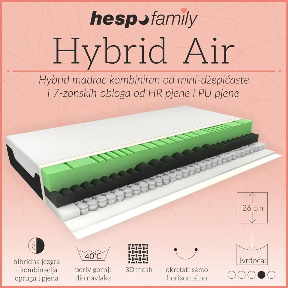 hybrid-air-madrac