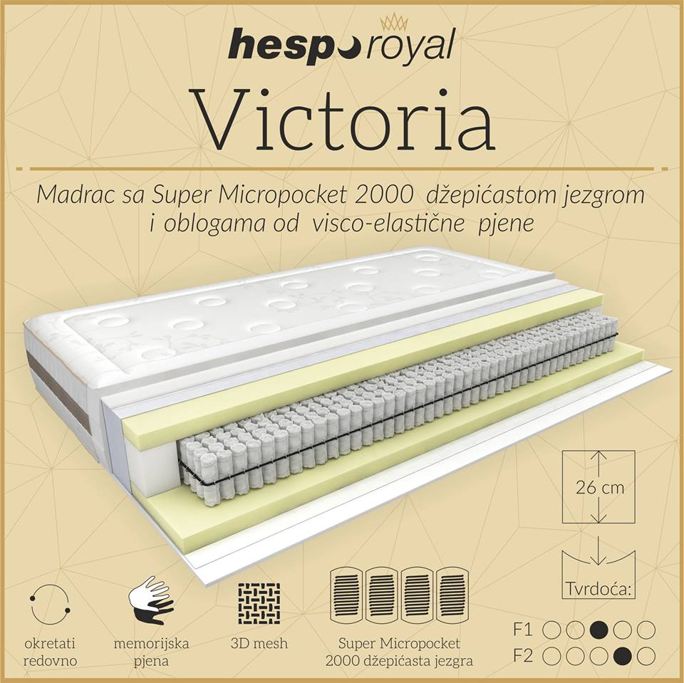 victoria-madrac