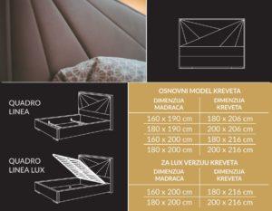 Quadro Linea, Quadro -Linea lux-specifikacije